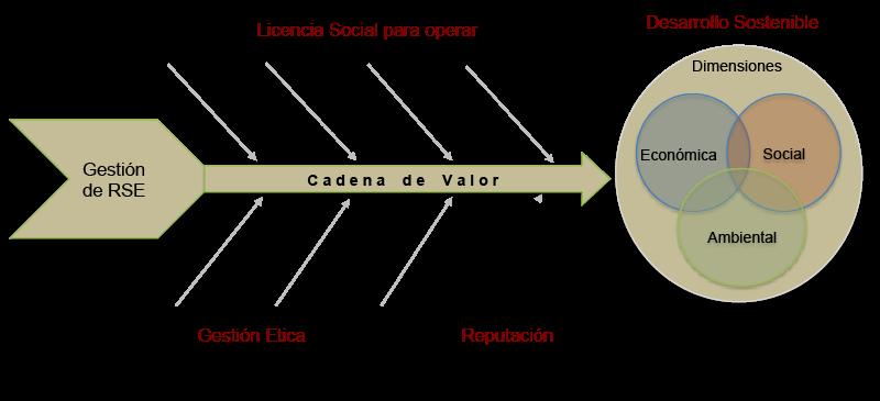 grafico-publicacion1